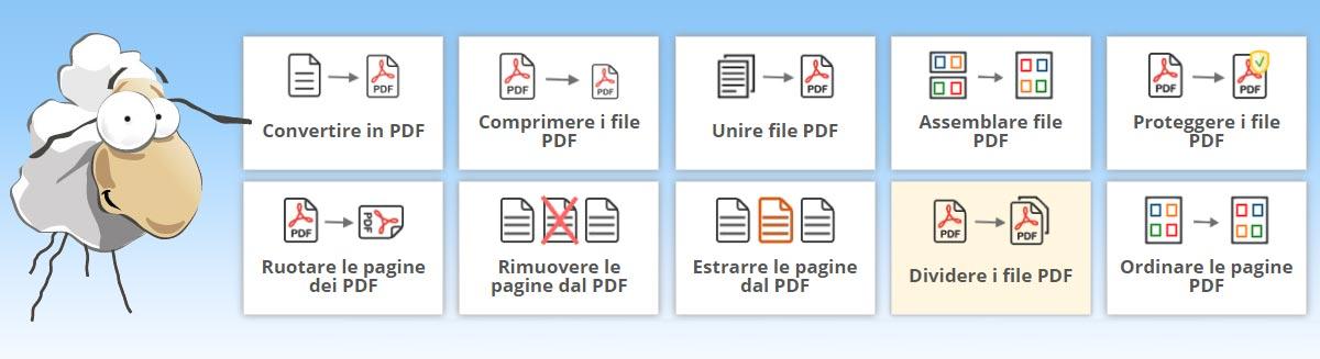 Convertitore File Pdf Gratis